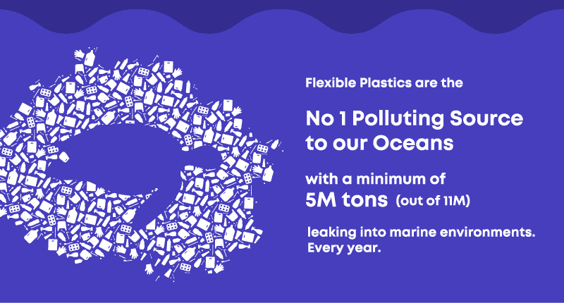 Flexible plastics are the number 1 polluting source to our oceans, with a minimum of 5M tons (of 11M) leaking into marine environments annually, because of a lack of household waste collection.