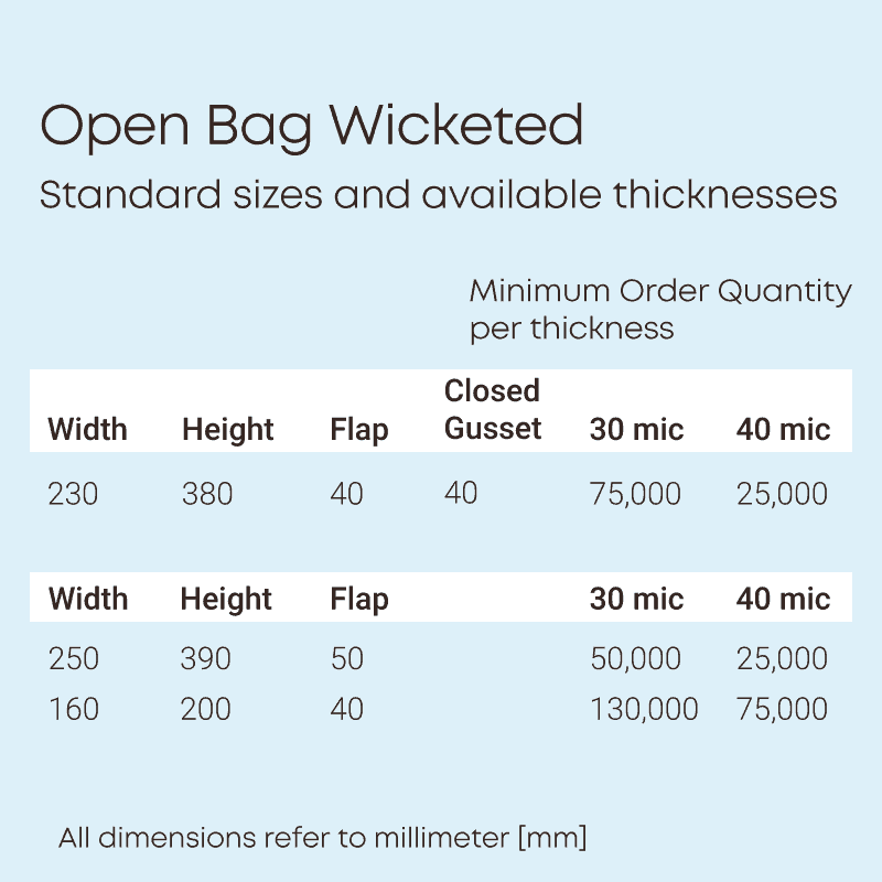 Compostable-Wicketed-bag-MOQ-table