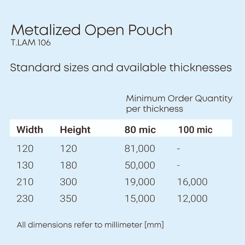 Open-pouch-106-moq-table
