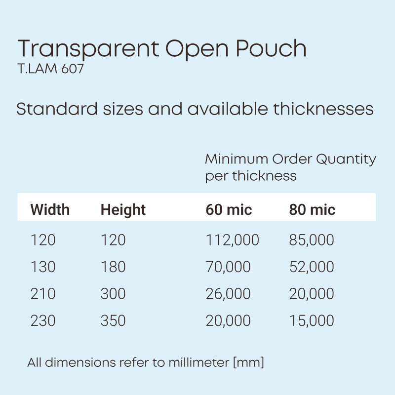 Open-pouch-607-moq-table