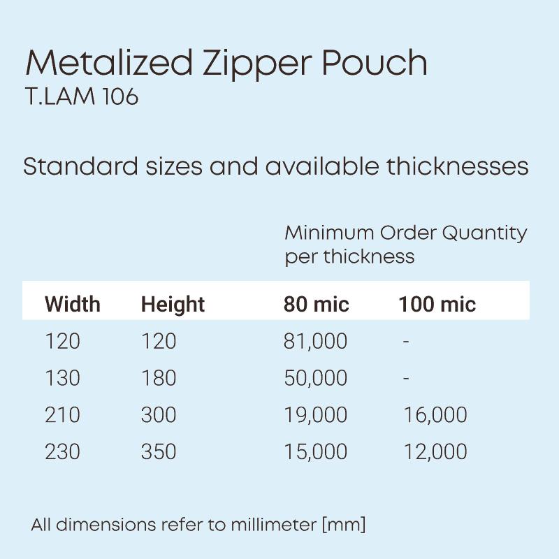 Zipper_pouch_106_moq-table