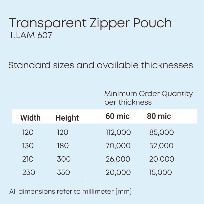 Zipper_pouch_607_moq-table
